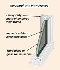 Florida Hurricane Products Hurricane Windows